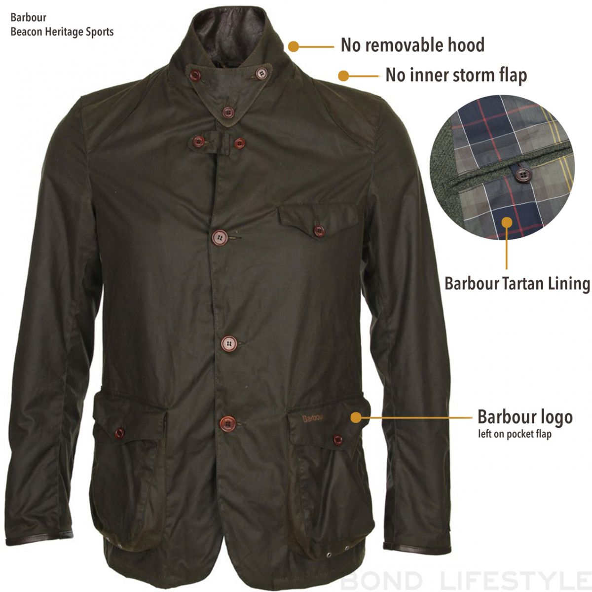 Barbour Beacon Heritage Sports jacket