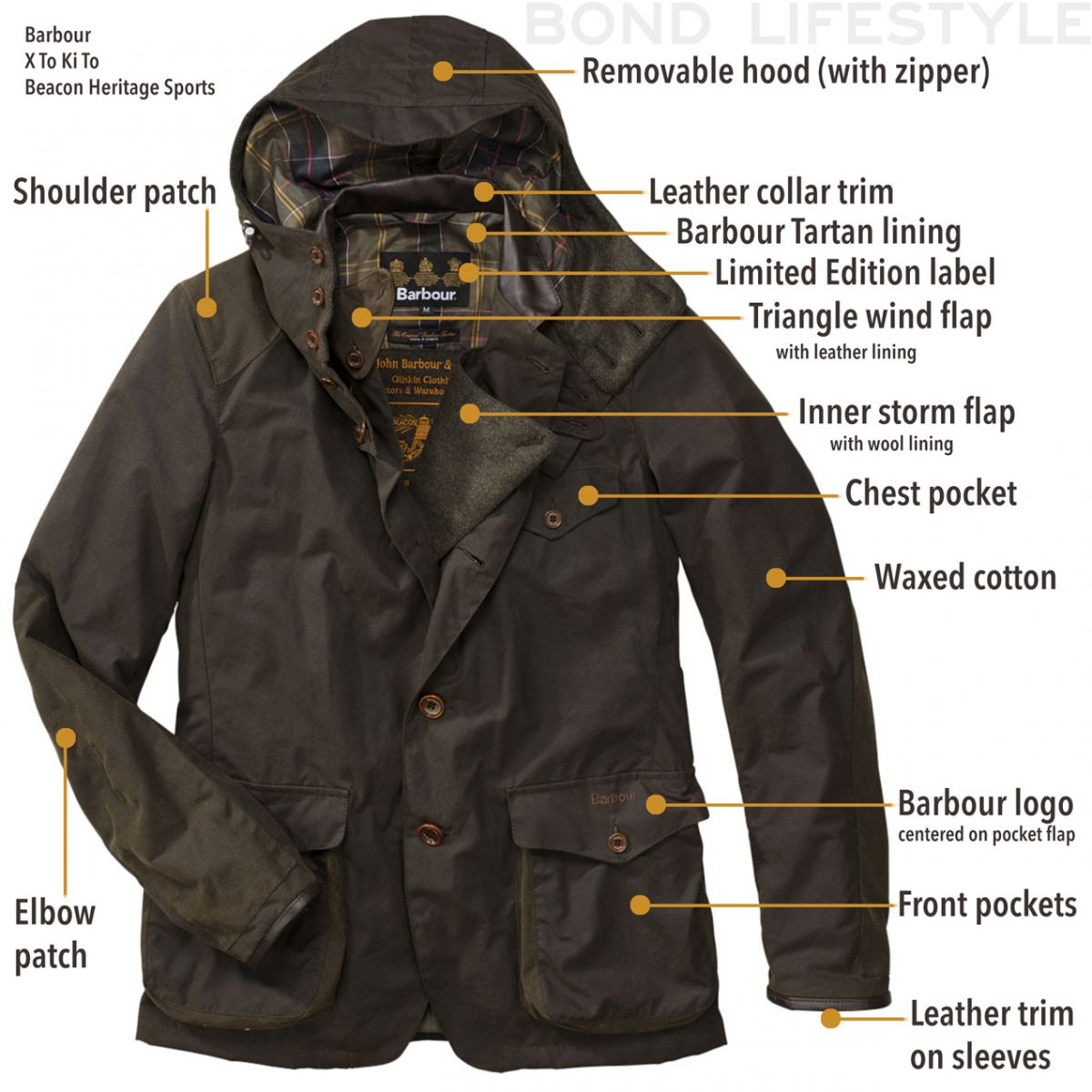 Barbour X To Ki To Beacon Heritage Sports jacket features details