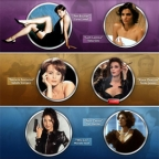 Bond Girls infographic