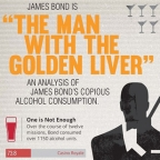 James Bond drinks